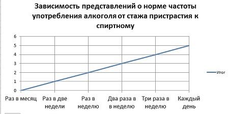 alkogolnaya_zavisimost2